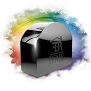 Fibaro RGBW
