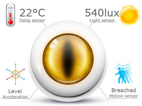 Fibaro Hareket Sensörü Multi Sensör Özelliği