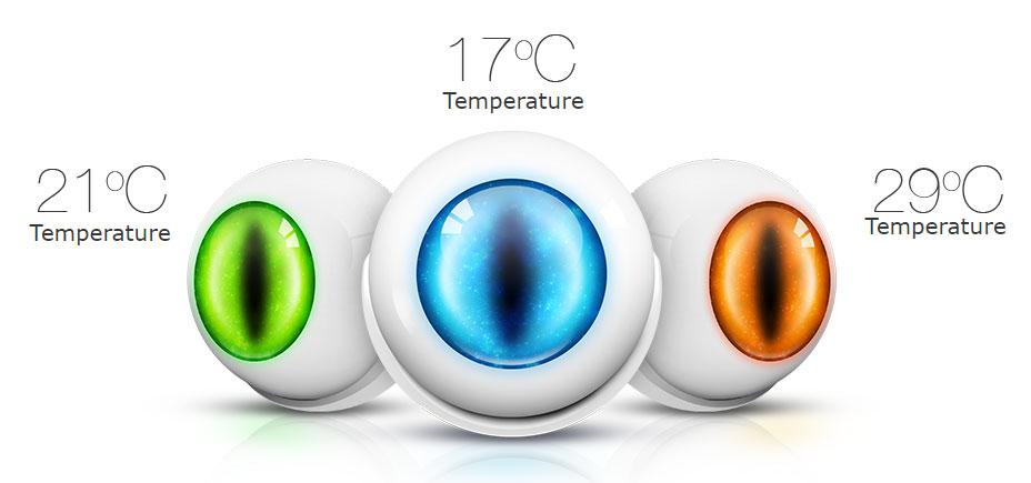 Fibaro Hareket Sensörü Sıcaklık ve Hareket Renkli Gösterge