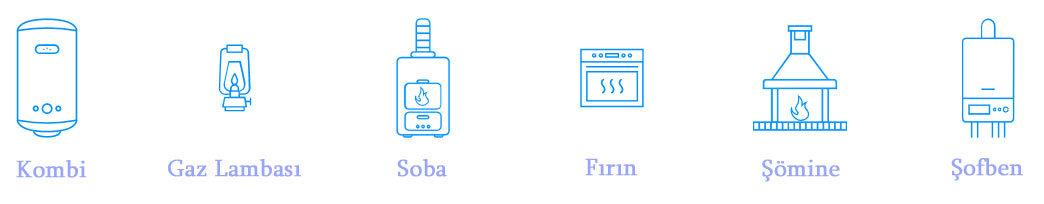 Fibaro Karbonmonoksit CO Sensörü İzlediği Cihazlar